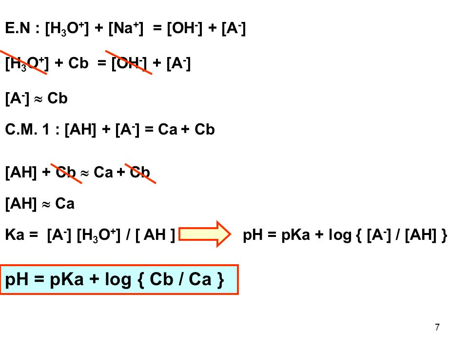 7 Ka = [A - ] [H 3 O + ] / [ AH ]pH = pKa + log { [A - ] / [AH] } E.N : [H 3 O + ] + [Na + ] = [OH - ] + [A - ] [H 3 O + ] + Cb = [OH - ] + [A - ] [A - ] Cb C.M.