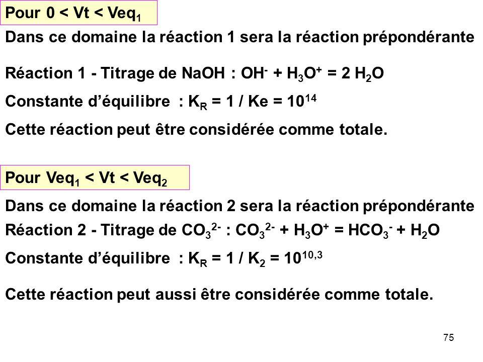 74 Nous avons affaire à trois bases OH -, CO 3 2- et HCO 3 - Les pKa sont respectivement 14, 10,3 et 6,4 Soient des écarts de 3,7 et 3,9 unités. Puisq