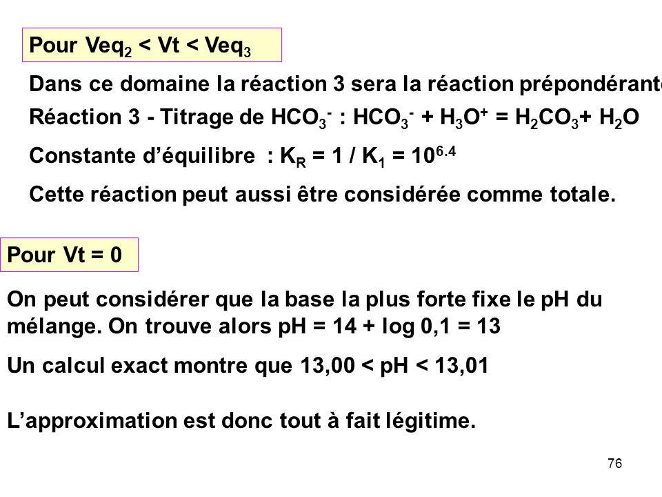 75 Réaction 1 - Titrage de NaOH : OH - + H 3 O + = 2 H 2 O Constante déquilibre : K R = 1 / Ke = 10 14 Cette réaction peut être considérée comme total