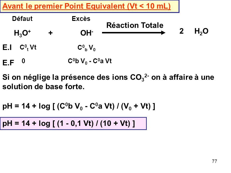 76 Pour Veq 2 < Vt < Veq 3 Dans ce domaine la réaction 3 sera la réaction prépondérante Réaction 3 - Titrage de HCO 3 - : HCO 3 - + H 3 O + = H 2 CO 3