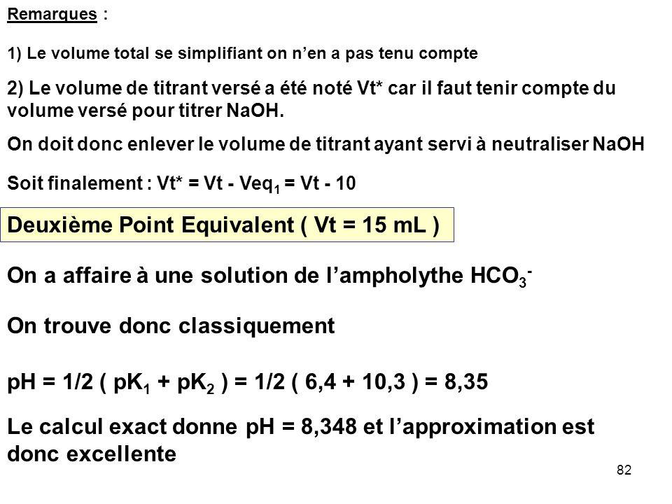 81 Entre les deux premiers points équivalents : 10 mL< Vt < 15 mL : Titrage de CO 3 2- La Réaction Prépondérante considérée comme totale est : CO 3 2-