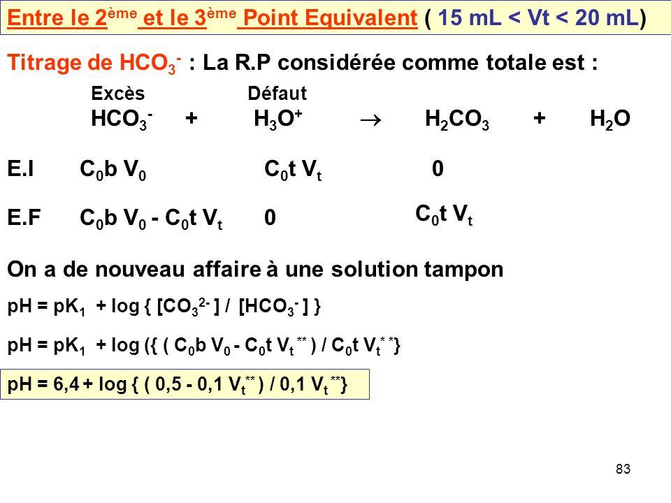 82 Deuxième Point Equivalent ( Vt = 15 mL ) On a affaire à une solution de lampholythe HCO 3 - On trouve donc classiquement pH = 1/2 ( pK 1 + pK 2 ) =