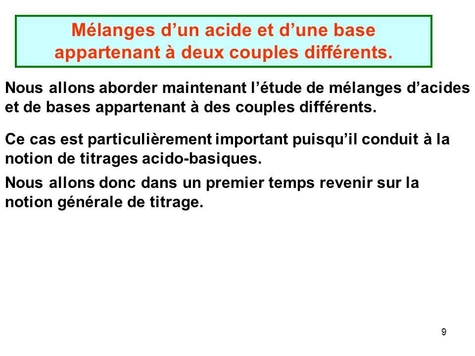 9 Mélanges dun acide et dune base appartenant à deux couples différents.