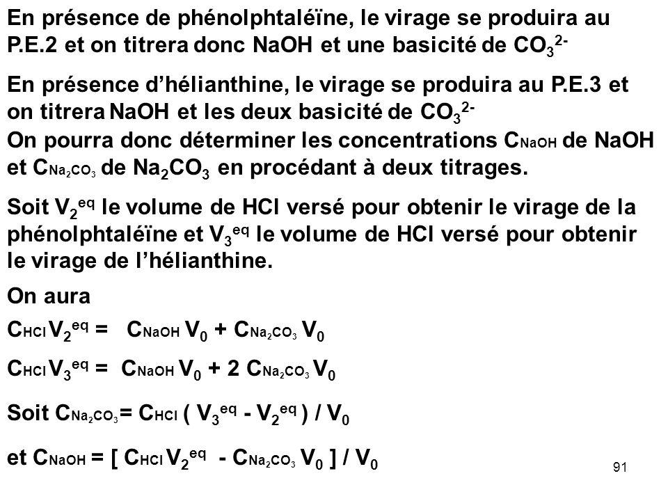 90 0,00 2,00 4,00 6,00 8,00 10,00 12,00 14,00 0,00 5,0010,0015,0020,0025,0030,00 Hélianthine pKi 4 Phénolphtaléine pKi 9Bleu de Bromothymol (B.B.T) pK