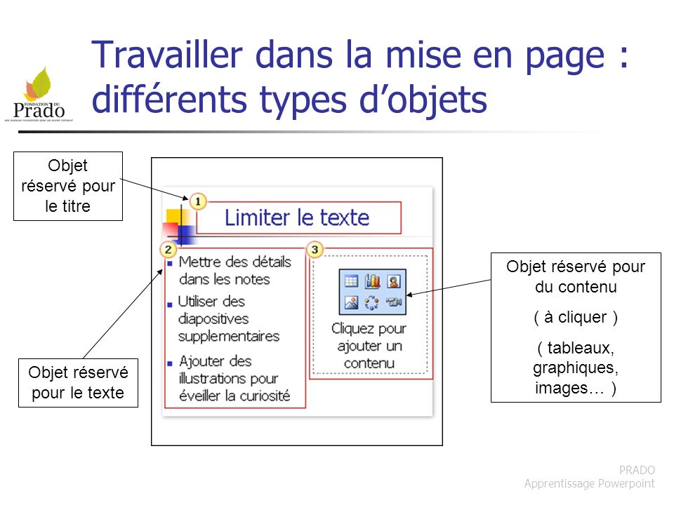 PRADO Apprentissage Powerpoint Travailler dans la mise en page : différents types dobjets Objet réservé pour du contenu ( à cliquer ) ( tableaux, grap