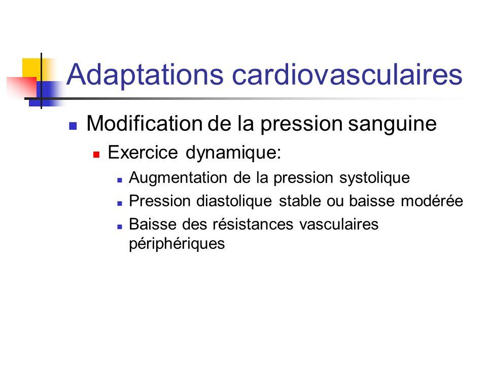 Adaptations cardiovasculaires Modification de la pression sanguine Exercice dynamique: Augmentation de la pression systolique Pression diastolique sta
