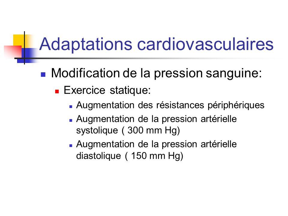 Adaptations cardiovasculaires Modification de la pression sanguine: Exercice statique: Augmentation des résistances périphériques Augmentation de la p