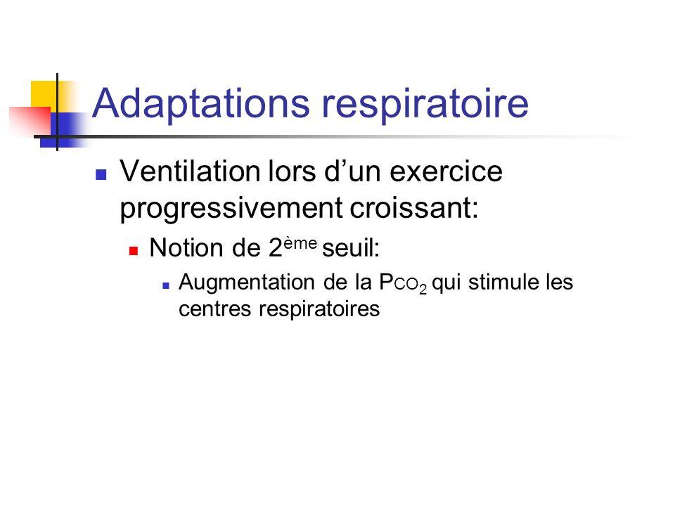 Adaptations respiratoire Ventilation lors dun exercice progressivement croissant: Notion de 2 ème seuil: Augmentation de la P CO 2 qui stimule les cen