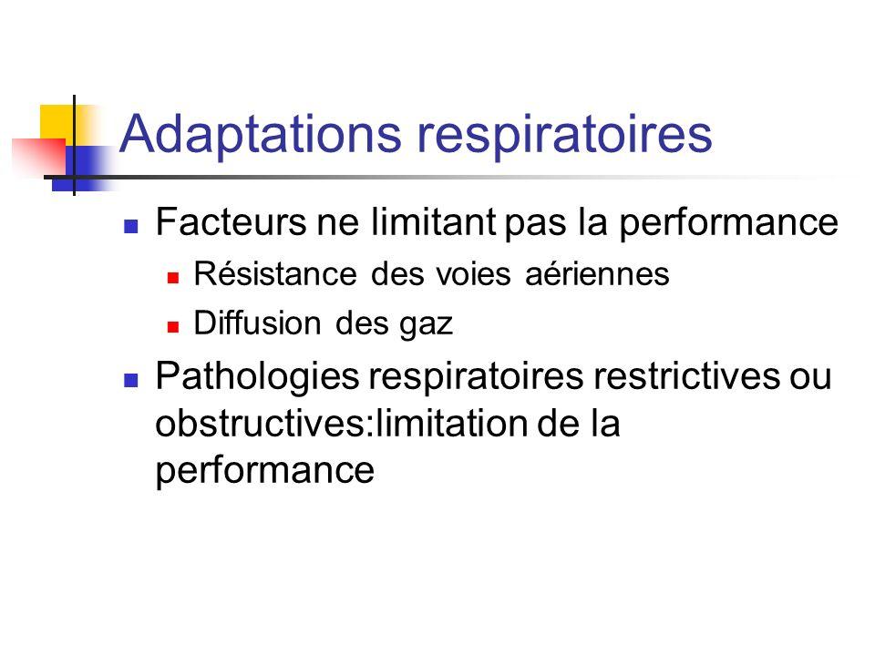 Adaptations respiratoires Facteurs ne limitant pas la performance Résistance des voies aériennes Diffusion des gaz Pathologies respiratoires restricti