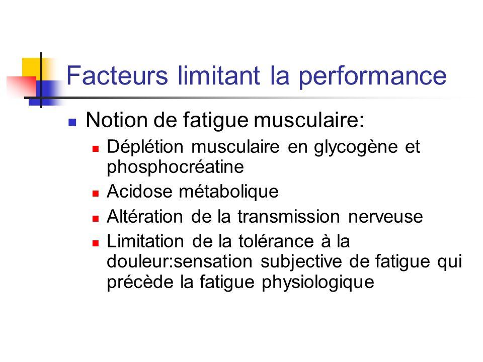 Facteurs limitant la performance Notion de fatigue musculaire: Déplétion musculaire en glycogène et phosphocréatine Acidose métabolique Altération de