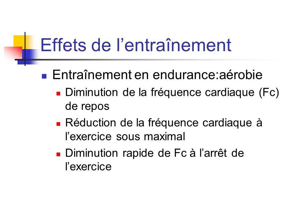 Effets de lentraînement Entraînement en endurance:aérobie Diminution de la fréquence cardiaque (Fc) de repos Réduction de la fréquence cardiaque à lex