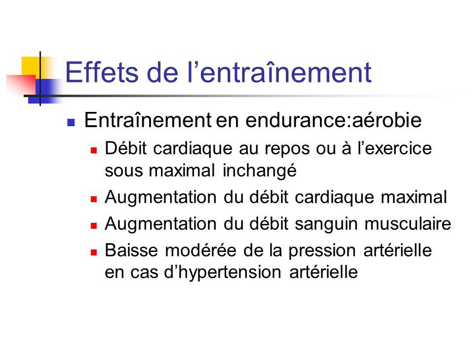 Effets de lentraînement Entraînement en endurance:aérobie Débit cardiaque au repos ou à lexercice sous maximal inchangé Augmentation du débit cardiaqu