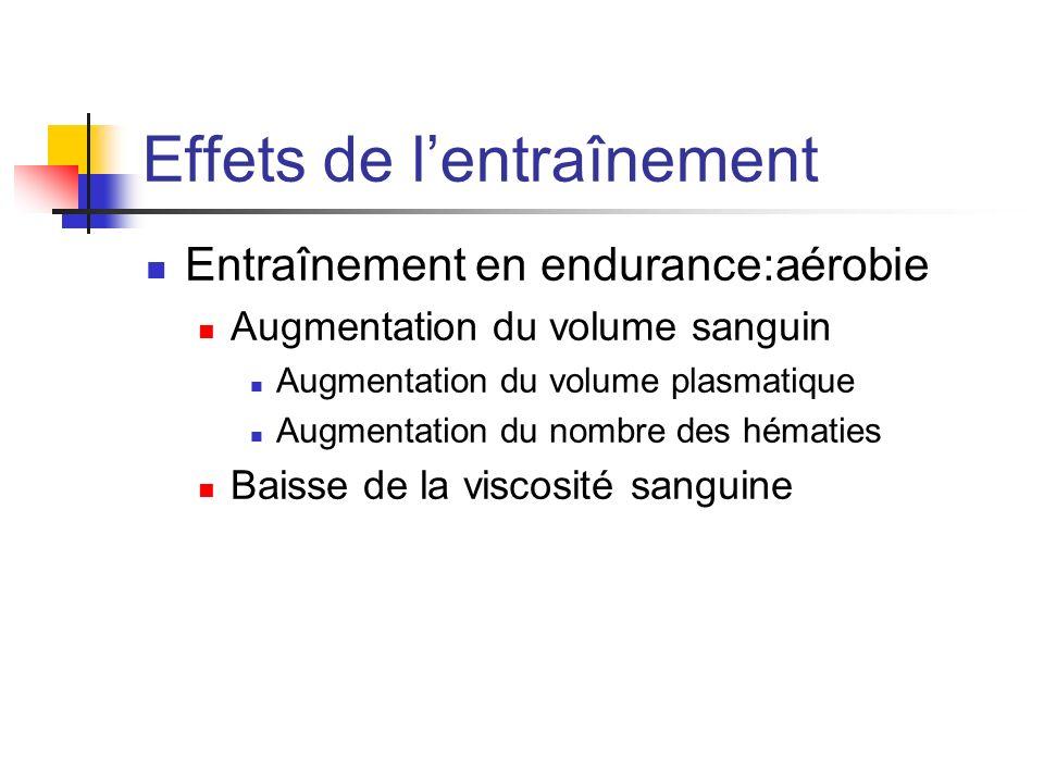 Effets de lentraînement Entraînement en endurance:aérobie Augmentation du volume sanguin Augmentation du volume plasmatique Augmentation du nombre des