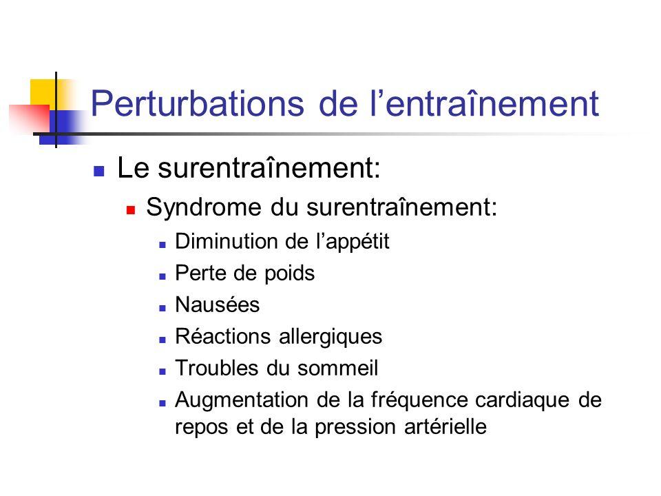 Perturbations de lentraînement Le surentraînement: Syndrome du surentraînement: Diminution de lappétit Perte de poids Nausées Réactions allergiques Tr