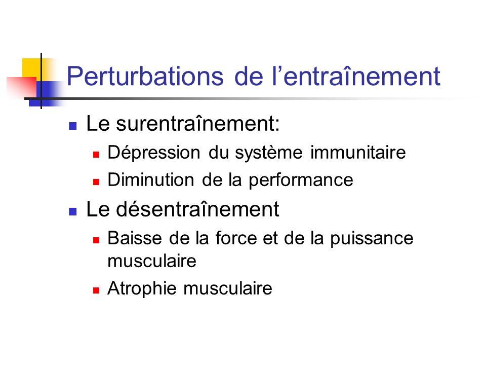 Perturbations de lentraînement Le surentraînement: Dépression du système immunitaire Diminution de la performance Le désentraînement Baisse de la forc