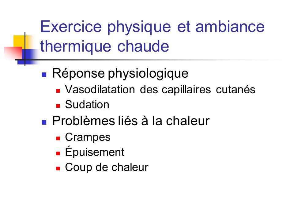 Exercice physique et ambiance thermique chaude Réponse physiologique Vasodilatation des capillaires cutanés Sudation Problèmes liés à la chaleur Cramp