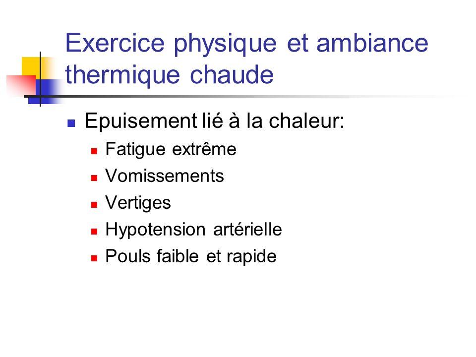 Exercice physique et ambiance thermique chaude Epuisement lié à la chaleur: Fatigue extrême Vomissements Vertiges Hypotension artérielle Pouls faible