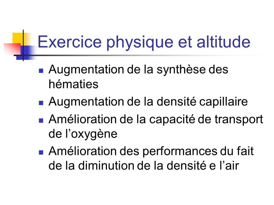Exercice physique et altitude Augmentation de la synthèse des hématies Augmentation de la densité capillaire Amélioration de la capacité de transport