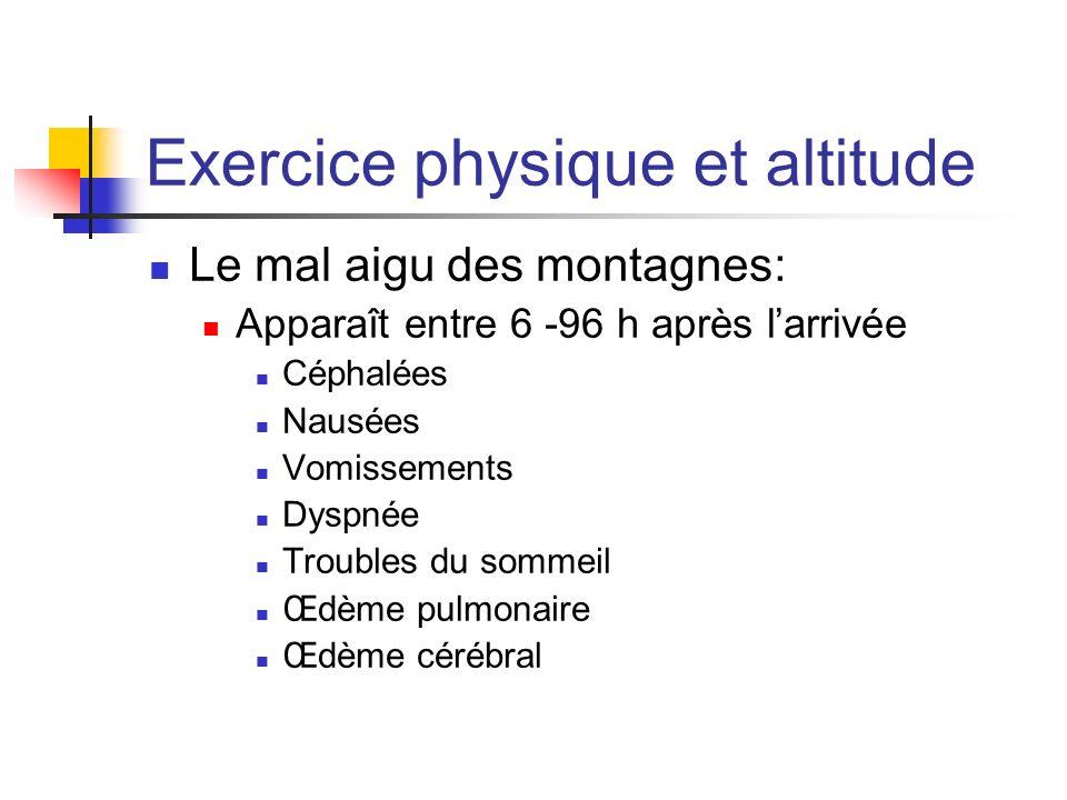 Exercice physique et altitude Le mal aigu des montagnes: Apparaît entre 6 -96 h après larrivée Céphalées Nausées Vomissements Dyspnée Troubles du somm