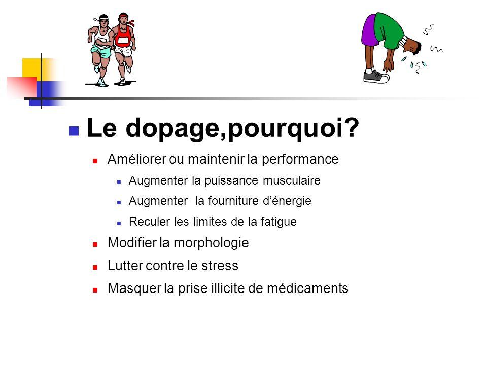 Le dopage,pourquoi? Améliorer ou maintenir la performance Augmenter la puissance musculaire Augmenter la fourniture dénergie Reculer les limites de la
