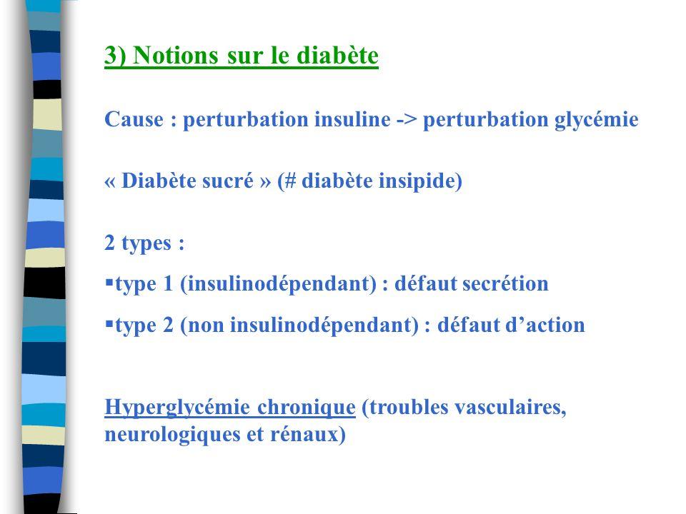 3) Notions sur le diabète Cause : perturbation insuline -> perturbation glycémie « Diabète sucré » (# diabète insipide) 2 types : type 1 (insulinodépe