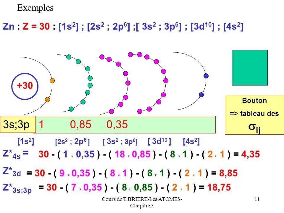 Cours de T.BRIERE-Les ATOMES- Chapitre 5 10 Exemples Cl : Z = 17 : [1s 2 ] ; [2s 2 ; 2p 6 ] ;[ 3s 2 ; 3p 5 ] +17 [1s 2 ] [2s 2 ; 2p 6 ][ 3s 2 ; 3p 5 ]