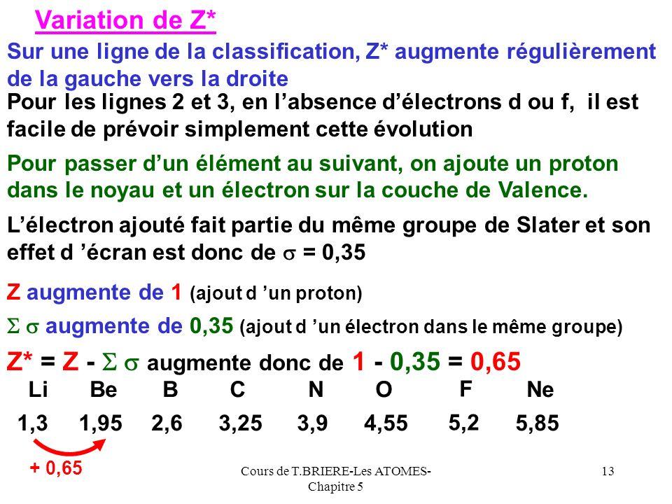 Cours de T.BRIERE-Les ATOMES- Chapitre 5 12 Valeurs de Z* pour un électron de valence des éléments des blocs s et p H 1 He 1,7 Li 1,3 Be 1,95 B 2,6 C