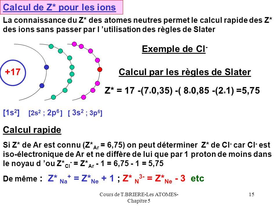 Cours de T.BRIERE-Les ATOMES- Chapitre 5 14 Sur une même colonne Z* augmente légèrement, puis devient constant quand on se déplace de haut en bas. 11,