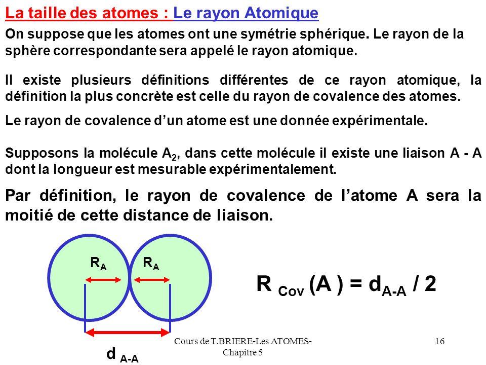 Cours de T.BRIERE-Les ATOMES- Chapitre 5 15 Calcul de Z* pour les ions La connaissance du Z* des atomes neutres permet le calcul rapide des Z* des ion