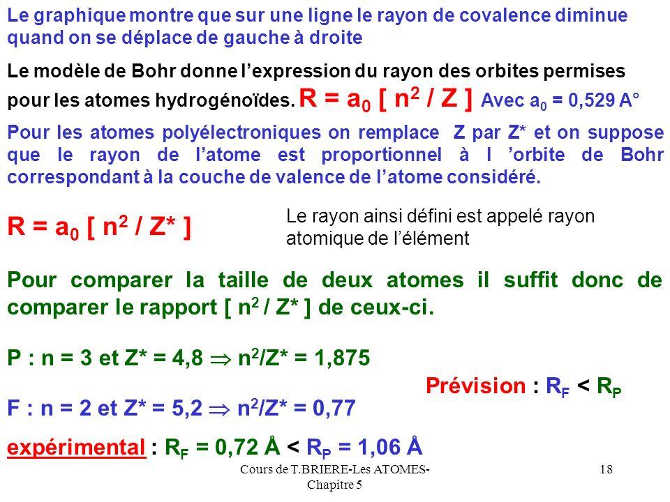 Cours de T.BRIERE-Les ATOMES- Chapitre 5 17 Li1,23 Be0,9 B0,82 C0,77 N0,75 O0,73 F0,72 Na1,54 Mg1,36 Al1,18 Si1,11 P1,06 S1,02 Cl0,99 K2,03 Ca1,74 Ga1