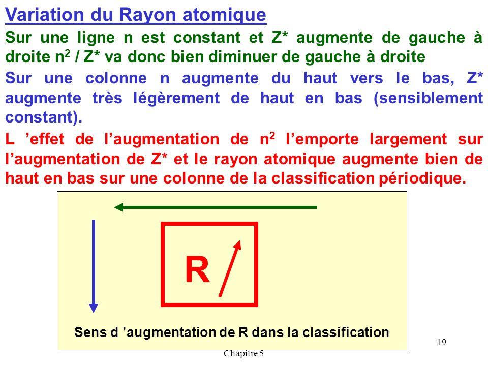 Cours de T.BRIERE-Les ATOMES- Chapitre 5 18 Le graphique montre que sur une ligne le rayon de covalence diminue quand on se déplace de gauche à droite