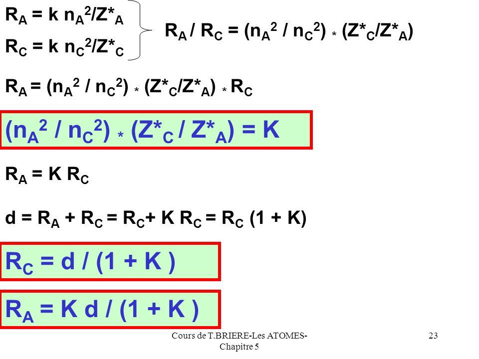 Cours de T.BRIERE-Les ATOMES- Chapitre 5 22 Les rayons ioniques Pauling à déterminé les rayons ioniques en supposant que comme pour les atomes neutres