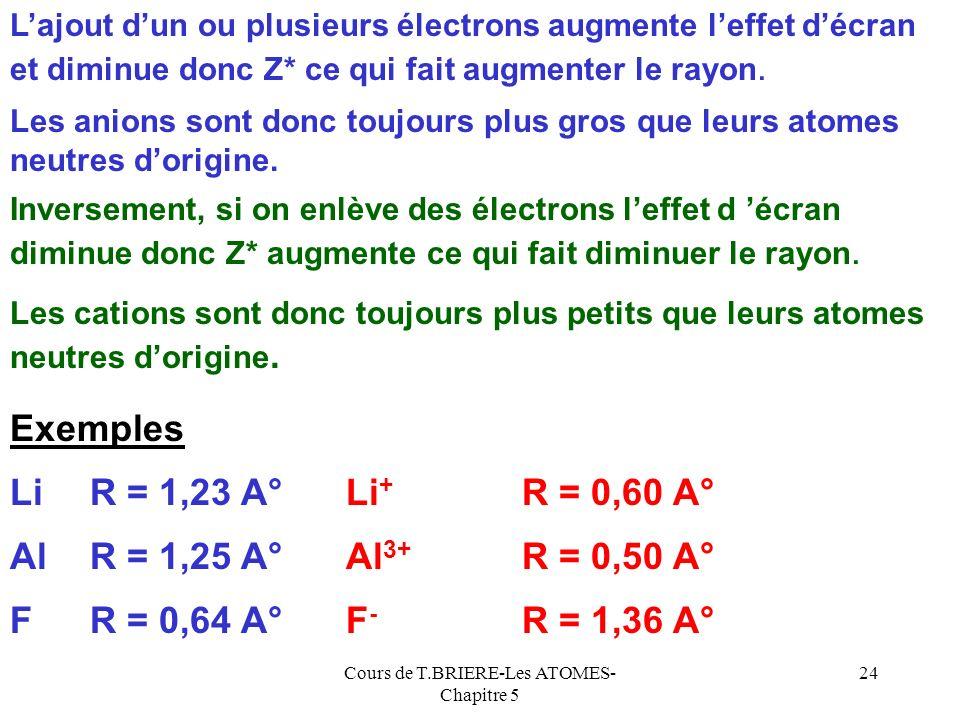 Cours de T.BRIERE-Les ATOMES- Chapitre 5 23 R A = k n A 2 /Z* A R C = k n C 2 /Z* C d = R A + R C = R C + K R C = R C (1 + K) R A / R C = (n A 2 / n C