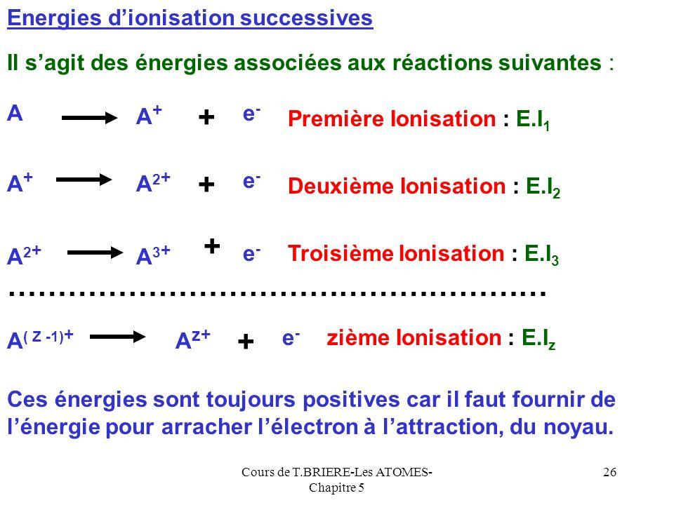 Cours de T.BRIERE-Les ATOMES- Chapitre 5 25 Ag + 1,26 Al 3+ 0,50 As 5+ 0,47 Au + 1,37 Ba 2+ 1,35 Be 2+ 0,31 Bi 3+ 1,20 Bi 5+ 0,74 C 4+ 0,15 Ca 2+ 0,99