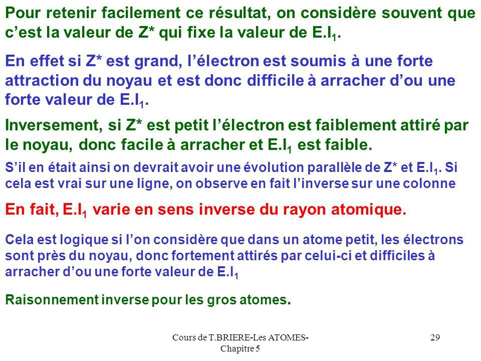 Cours de T.BRIERE-Les ATOMES- Chapitre 5 28 Variation de E.I 1 Le graphique précédant montre que globalement : - dans une même ligne E.I 1 augmente de