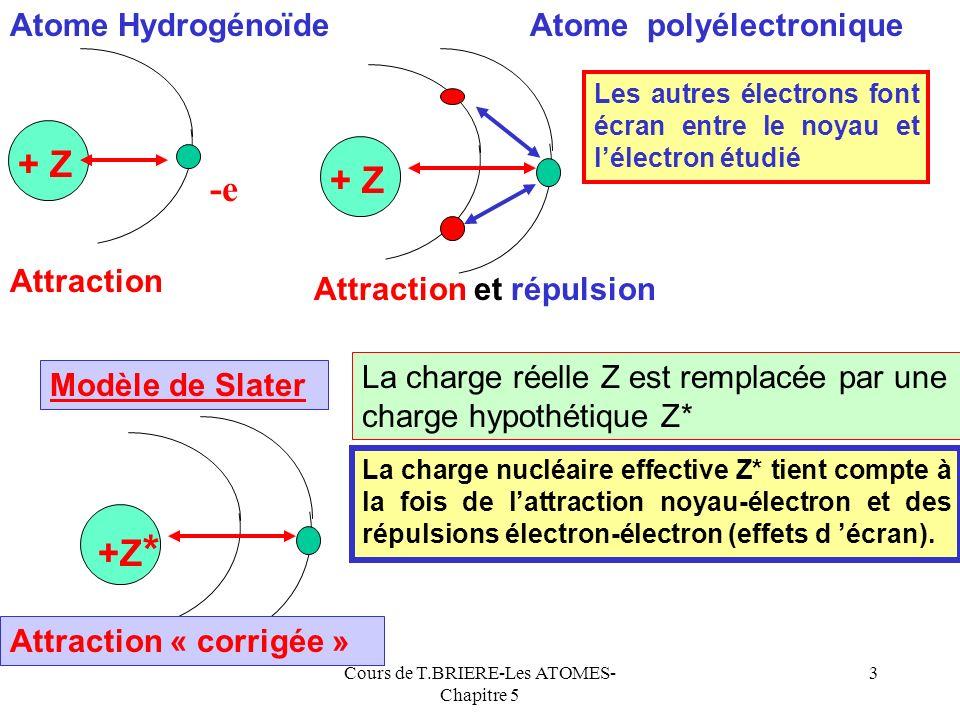 Cours de T.BRIERE-Les ATOMES- Chapitre 5 43 Calcul de E 3 E 3 = -13,6 * [ 6,1 2 / 3 2 ] = - 56,23 eV [1s 2 ] [2s 2 ; 2p 6 ][ 3s 2 ; 3p 5 ] +17 Cl Z* E3 = 17 - ( 6 * 0,35 ) - ( 8 * 0,85) - ( 2 * 1 ) = 6,1 [1s 2 ] [2s 2 ; 2p 6 ][ 3s 2 ; 3p 4 ] +17 Cl + Calcul de E 3 E 3 = -13,6 * [ Z* 2 E3 / n 2 E3 ] Z* E 3 = 17 - ( 5 * 0,35 ) - ( 8 * 0,85) - ( 2 * 1 ) = 6,1 + 0,35 = 6,45 E 3 = -13,6 * [ 6,45 2 / 3 2 ] = - 62,87 eV E 3 = -13,6 * [ Z* 2 E3 / n 2 E3 ]