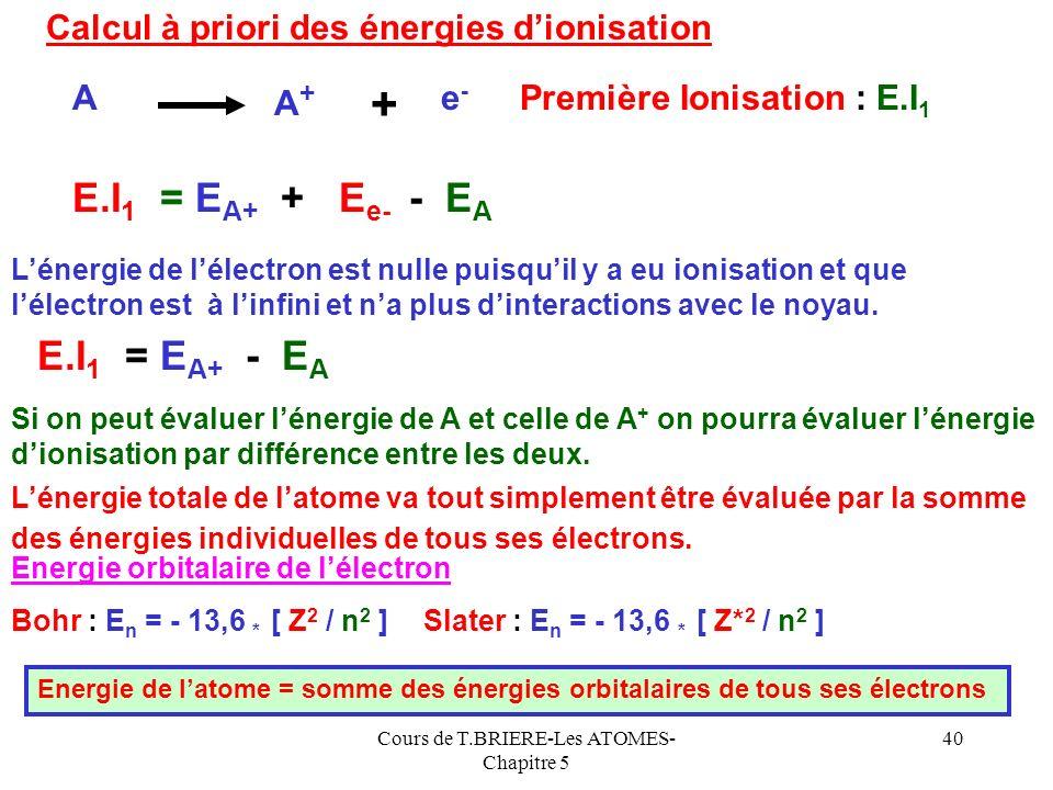 Cours de T.BRIERE-Les ATOMES- Chapitre 5 39 0 100 200 300 400 0123456 CarboneSilicium E.ICarboneSilicium 111,228,12 224,2716,27 347,6533,35 464,2244,9