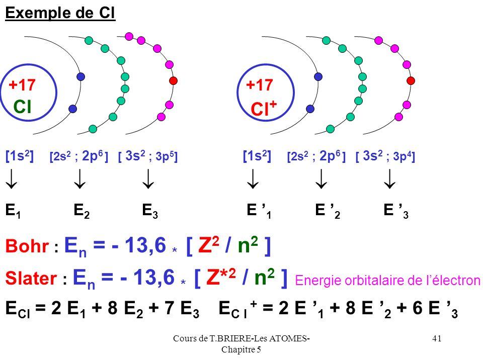 Cours de T.BRIERE-Les ATOMES- Chapitre 5 40 Calcul à priori des énergies dionisation A A+A+ + e-e- Première Ionisation : E.I 1 E.I 1 = E A+ + E e- - E