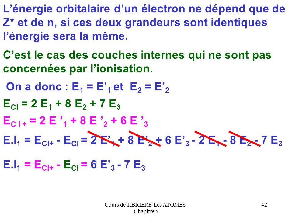 Cours de T.BRIERE-Les ATOMES- Chapitre 5 41 Exemple de Cl [1s 2 ] [2s 2 ; 2p 6 ][ 3s 2 ; 3p 5 ] +17 Cl [1s 2 ] [2s 2 ; 2p 6 ][ 3s 2 ; 3p 4 ] +17 Cl +
