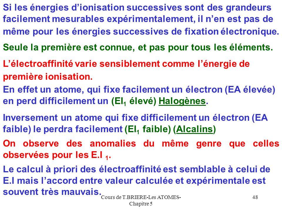 Cours de T.BRIERE-Les ATOMES- Chapitre 5 47 Energie de fixation électronique Cest lénergie de la réaction de fixation dun électron à latome neutre pou