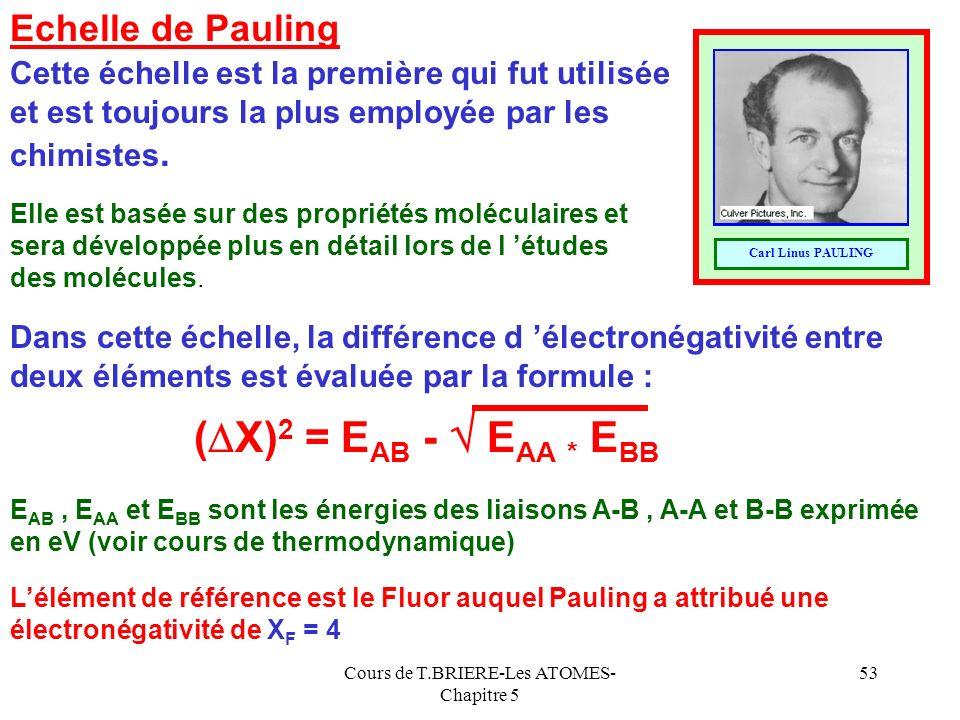 Cours de T.BRIERE-Les ATOMES- Chapitre 5 52 Electronégativité Lélectronégativité caractérise la tendance qua un atome à attirer les électrons à lui. C