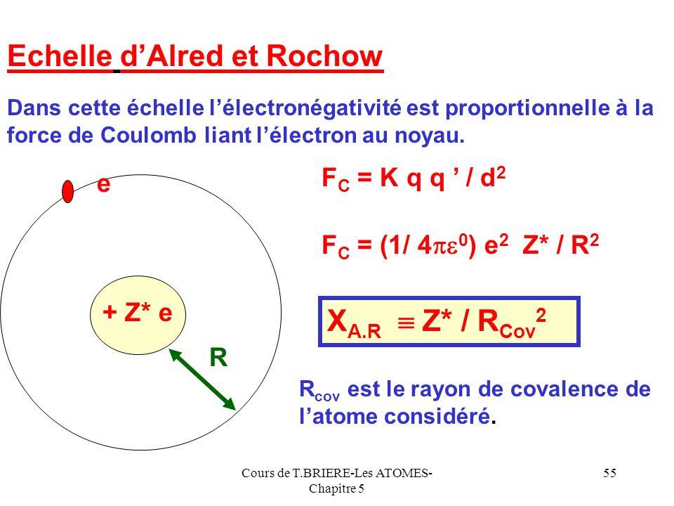 Cours de T.BRIERE-Les ATOMES- Chapitre 5 54 Echelle de Mulliken X M = 1/2 (E.I 1 + E.A) Originellement, Mulliken avait défini lélectronégativité comme
