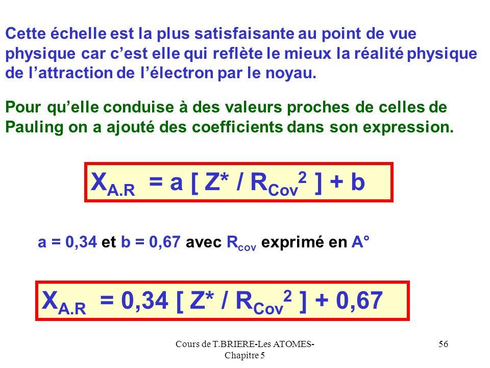 Cours de T.BRIERE-Les ATOMES- Chapitre 5 55 Echelle dAlred et Rochow Dans cette échelle lélectronégativité est proportionnelle à la force de Coulomb l