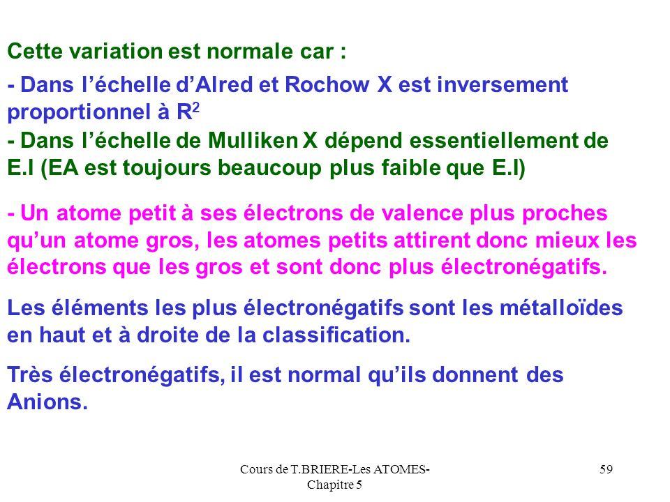 Cours de T.BRIERE-Les ATOMES- Chapitre 5 58 Z* R X Sens daugmentation de X dans la classification Lélectronégativité varie comme lénergie dionisation,