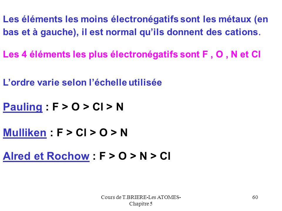 Cours de T.BRIERE-Les ATOMES- Chapitre 5 59 Cette variation est normale car : - Dans léchelle dAlred et Rochow X est inversement proportionnel à R 2 -