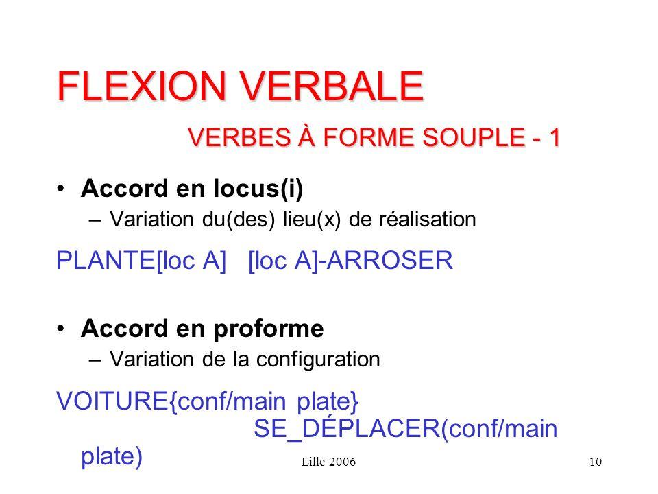 Lille 200610 FLEXION VERBALE VERBES À FORME SOUPLE - 1 Accord en locus(i) –Variation du(des) lieu(x) de réalisation PLANTE[loc A] [loc A]-ARROSER Acco