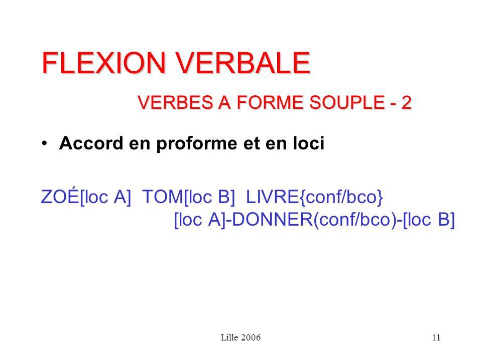Lille 200611 FLEXION VERBALE VERBES A FORME SOUPLE - 2 Accord en proforme et en loci ZOÉ[loc A] TOM[loc B] LIVRE{conf/bco} [loc A]-DONNER(conf/bco)-[l