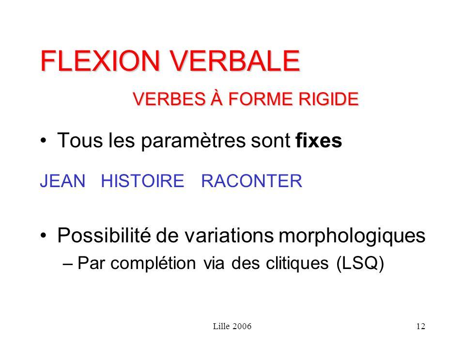 Lille 200612 FLEXION VERBALE FLEXION VERBALE VERBES À FORME RIGIDE Tous les paramètres sont fixes JEAN HISTOIRE RACONTER Possibilité de variations mor