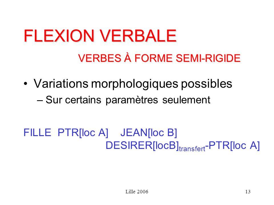 Lille 200613 FLEXION VERBALE VERBES À FORME SEMI-RIGIDE Variations morphologiques possibles –Sur certains paramètres seulement FILLE PTR[loc A] JEAN[l