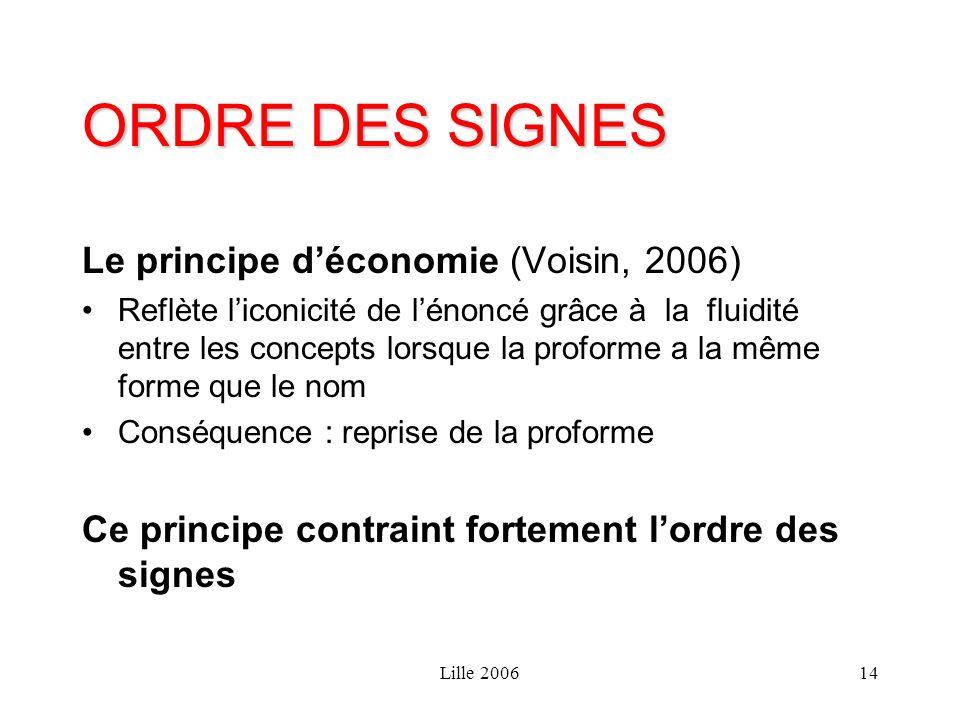 Lille 200614 ORDRE DES SIGNES Le principe déconomie (Voisin, 2006) Reflète liconicité de lénoncé grâce à la fluidité entre les concepts lorsque la pro